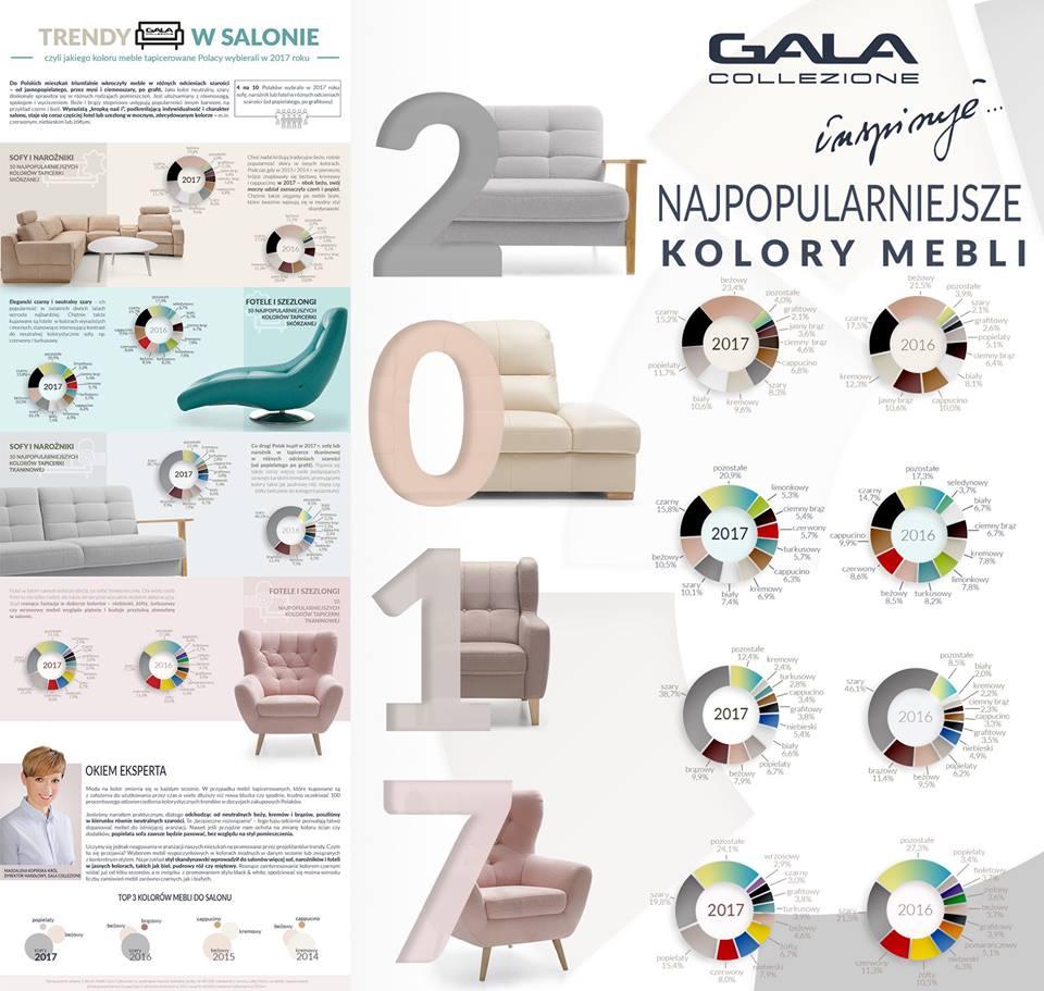 infografika - trendy w aranżacji wnętrza mieszkania